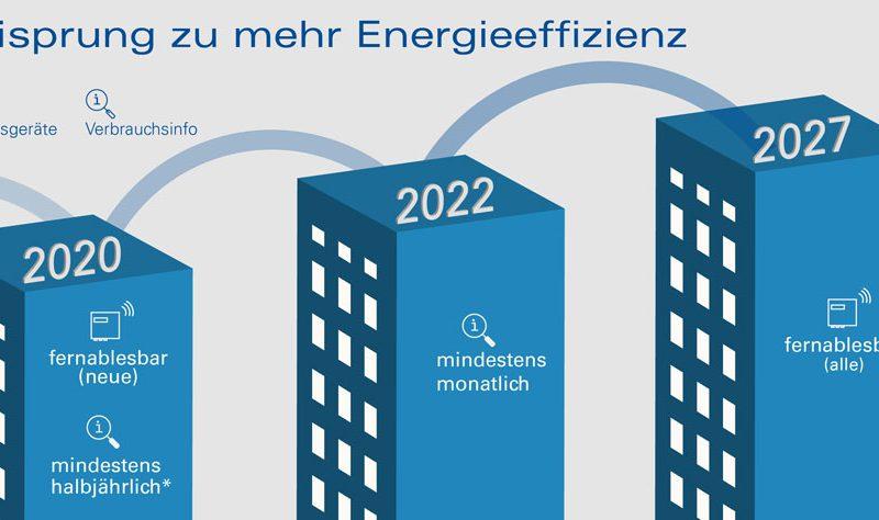 20200626 Newsletter Grafik EED Druck 02 01 klein